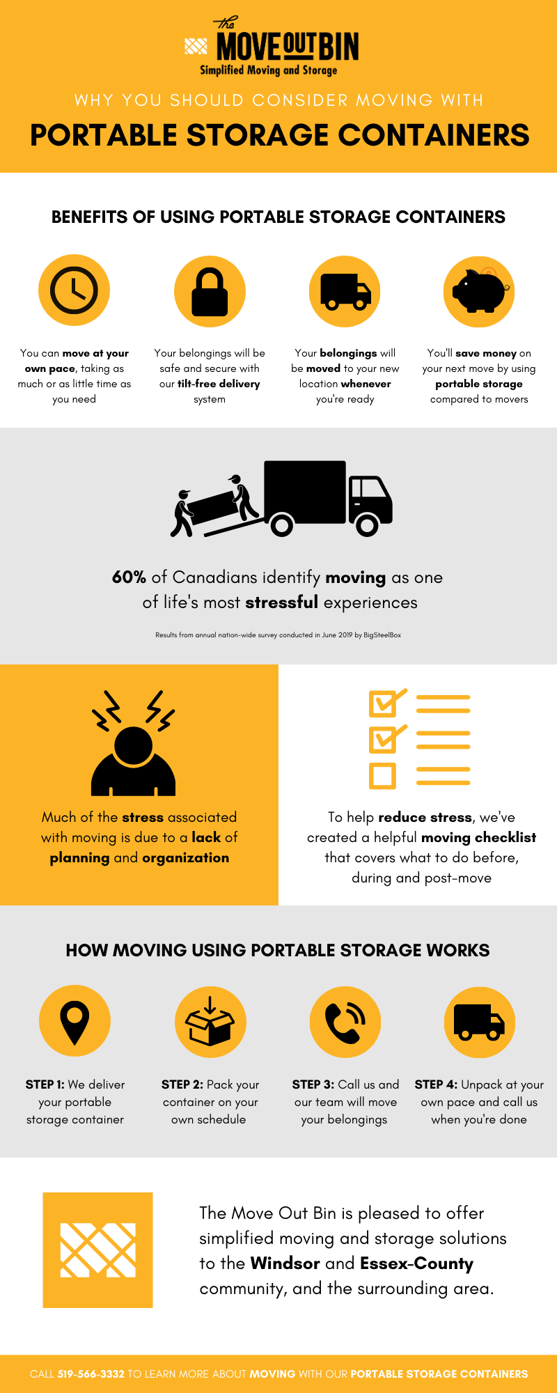 How moving with portable storage containers work the move out bin infographic